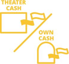 Ticket sales via cinema's or your own box office